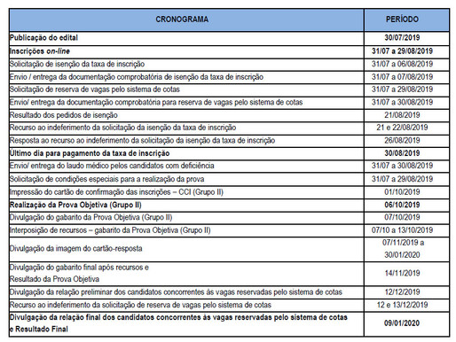 A prefeitura de Queimados abriu concurso público para área da educação e as inscrições começam hoje