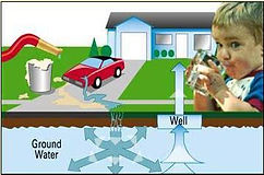 水資源の循環、節水の意味