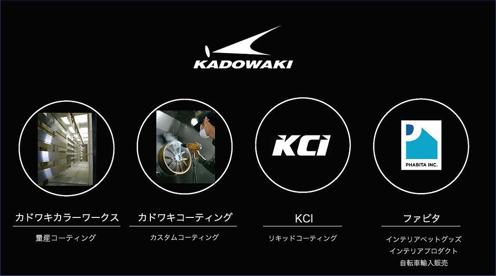 kadowakigroup.jpg