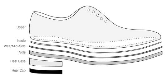 Anatomy of a Dress Shoe.png