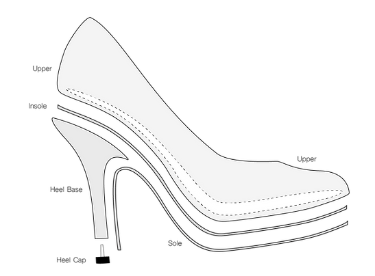 high heel anatomy