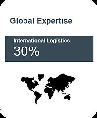W Main Service Global Trade Dark Round.p
