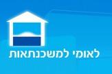 logo_bank_Leumi_Lemascantaot.jpg