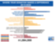 United Way Donations Infographic - 2019-