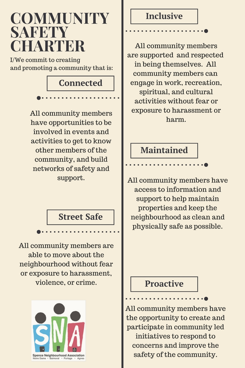 Community Safety Community Review Dra