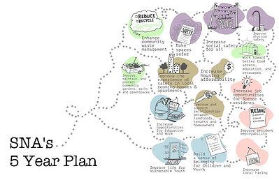 SNA 5 Year Plan 2016-2021 Map.PNG