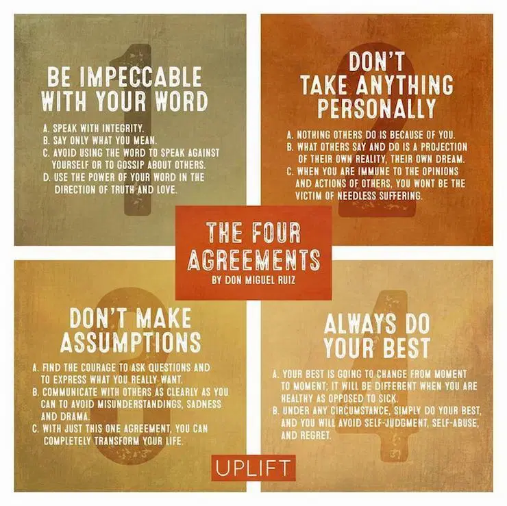 "In The Four Agreements, bestselling author don Miguel Ruiz reveals the source of self-limiting beliefs that rob us of joy and create needless suffering. Based on ancient Toltec wisdom, The Four Agreements offer a powerful code of conduct that can rapidly transform our lives to a new experience of freedom, true happiness, and love. - A New York Times bestseller for over a decade. - Over 8.5 million copies sold in the U.S. - Translated into 46 languages worldwide.  ""This book by don Miguel Ruiz, simple yet so powerful, has made a tremendous difference in how I think and act in every encounter."" -- Oprah Winfrey  ""Don Miguel Ruiz's book is a roadmap to enlightenment and freedom."" -- Deepak Chopra, Author, The Seven Spiritual Laws of Success  ""An inspiring book with many great lessons."" -- Wayne Dyer, Author, Real Magic  ""In the tradition of Castaneda, Ruiz distills essential Toltec wisdom, expressing with clarity and impeccability what it means for men and women to live as peaceful warriors in the modern world."" -- Dan Millman, Author, Way of the Peaceful Warrior  If the item details above aren't accurate or complete, we want to know about it. Report incorrect product info."