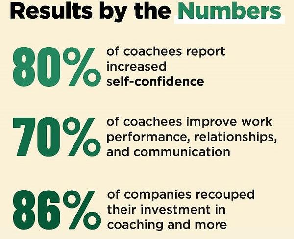 infographic-coaching-clients-zhou.jpg