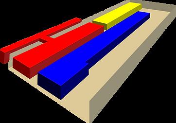 Synergie Clean Tech Descrizione Processo