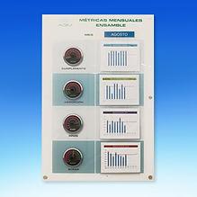Pizzara interactiva para contol de métrica mensuales