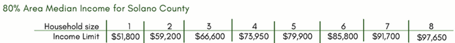 median income.png