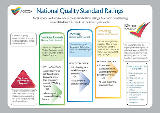 NQS_ratings.jpg