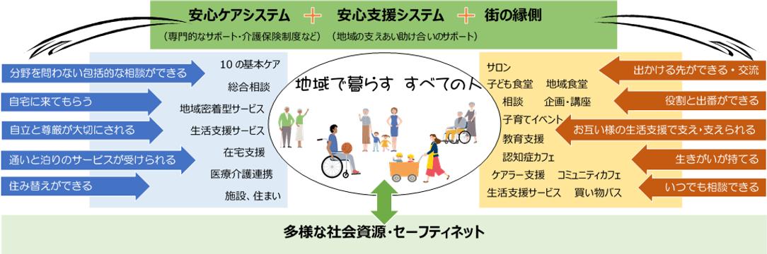 構造図.png