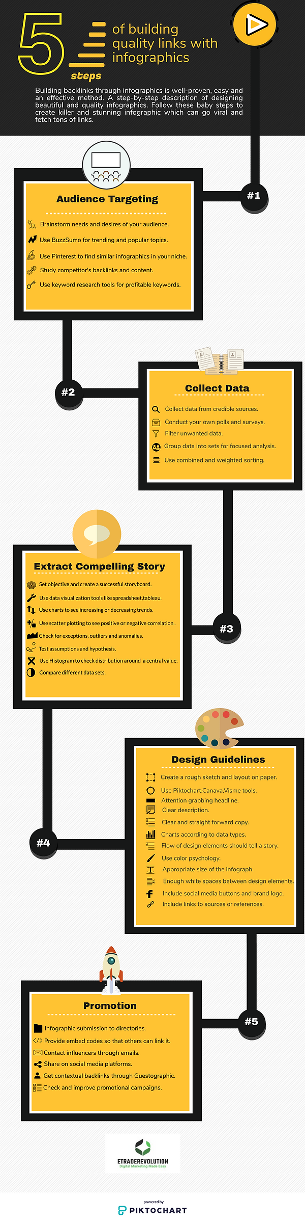 How to make infographic in 5 steps