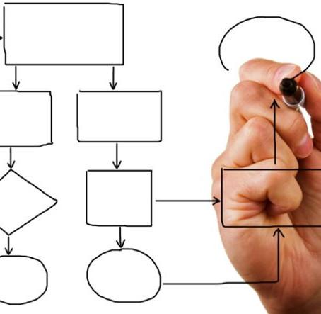 Gestão Organizacional e seus desafios