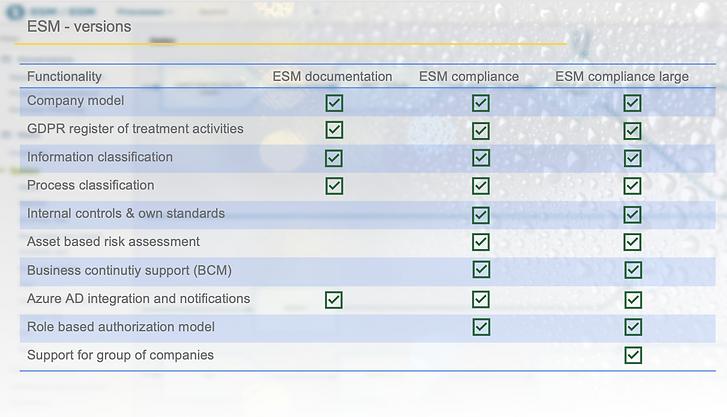 ESM versions.png