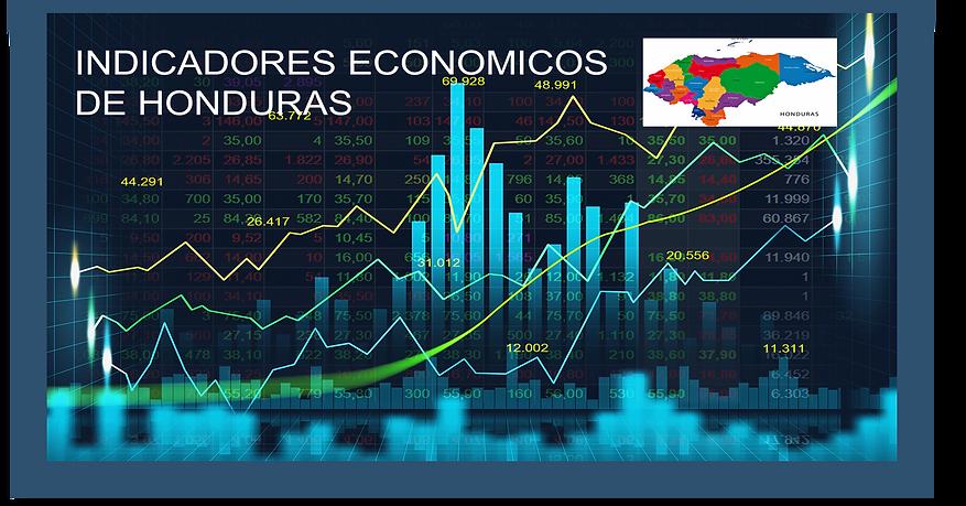 Indicadores Economicos Hondureños.png