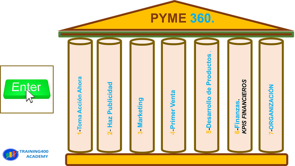 PYME 360
