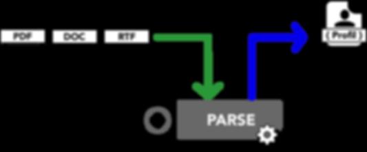 Data4job API recutemet AI emploi