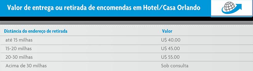 valores para receber encomendas no hotel em Orlando, shipping prudential