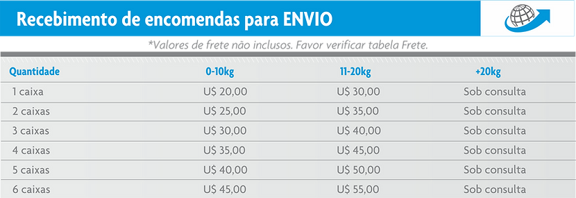 Valores pre redirecionar compras internacionais, shipping prudential