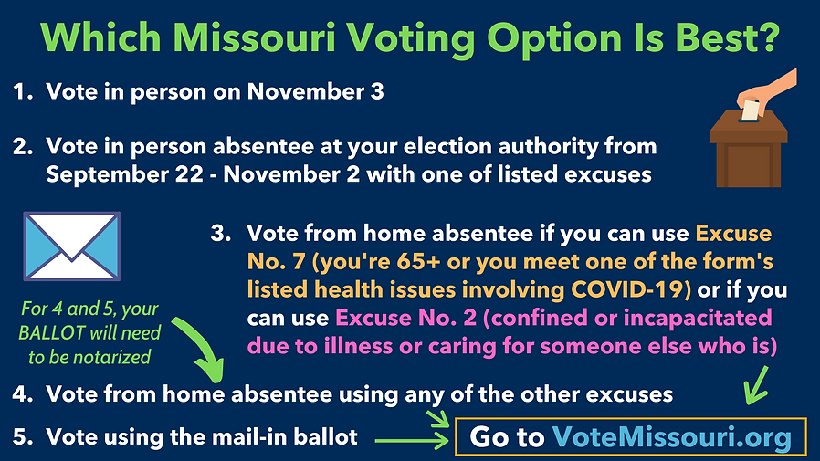 Missouri Voting Options