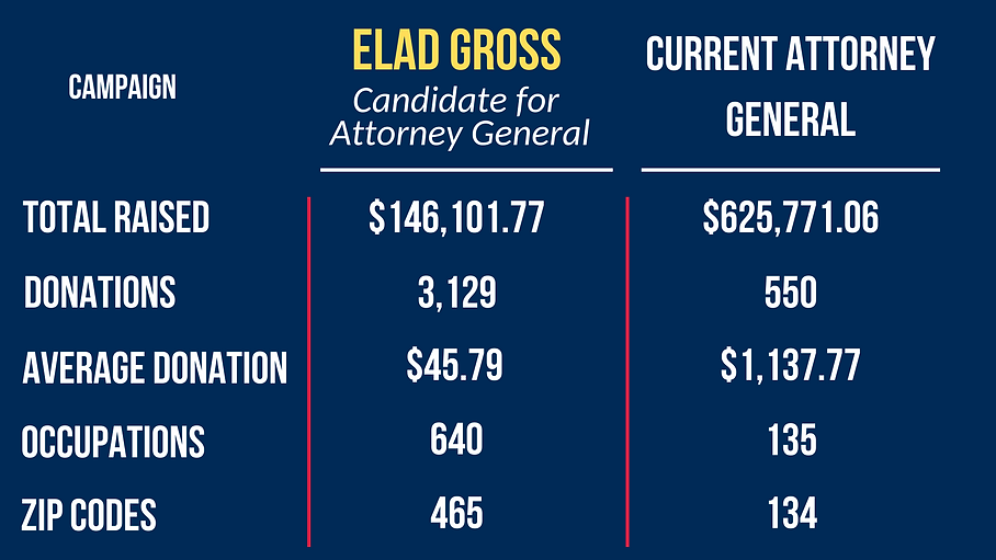 Dark Money and Campaign Finance-2.png