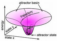 attractor-basin-single-color.jpg