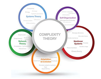 Complex_systems_thoery.jpg