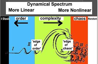Dynamic Spectrum.jpg