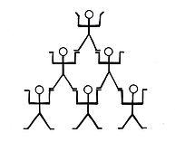 HierarchicGroup.jpg