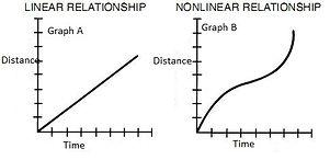 linear-non-graphs-LG.jpg