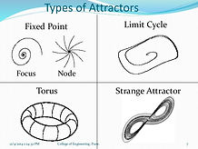attractor-5-types.jpg