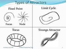 attractor-5-types.jpg