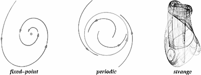 attractor-3-types.png