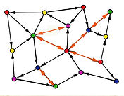 NetworkDistribArrow.jpg
