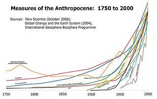 climate-anthropocne.jpg