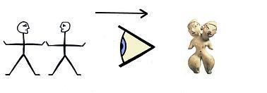 Eye sees 2 as 1 w 2 heads copy 2.jpg