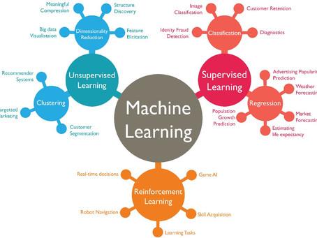 Machine learning, explained