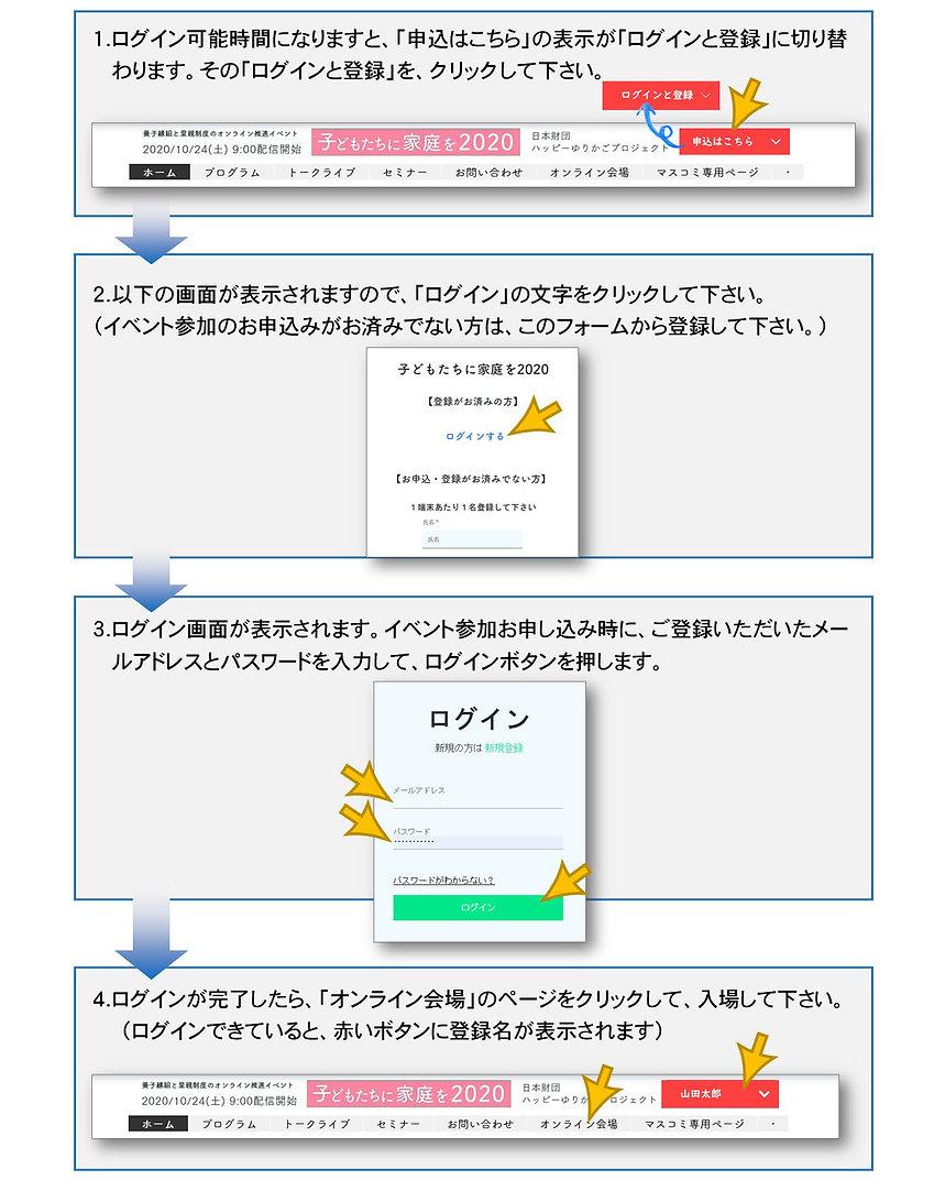 ログイン方法rs.jpg