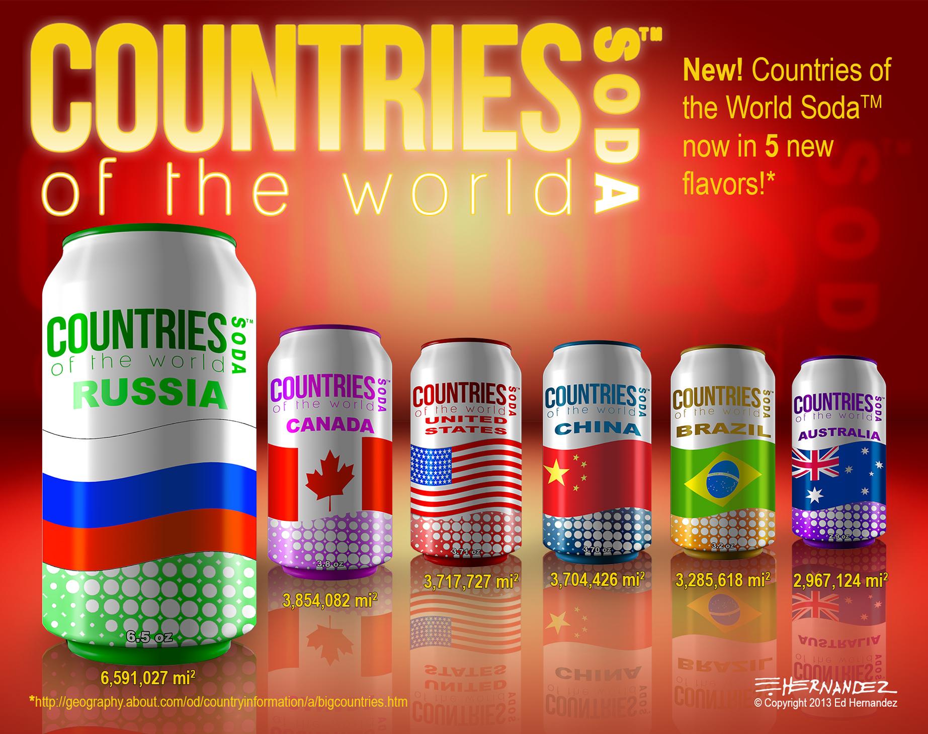 Soda Infographic
