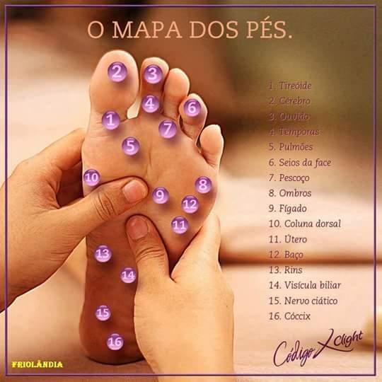 Mapas dos pés