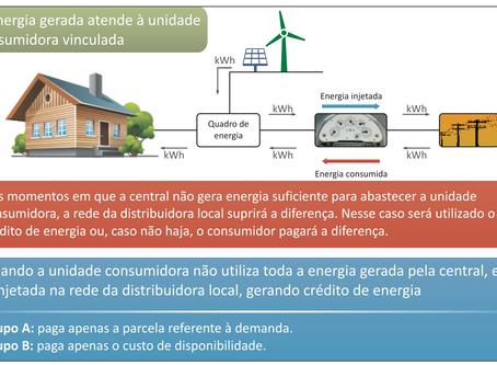 Como é feita a compensação de créditos da energia solar produzida?