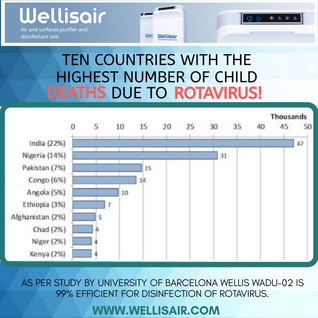 Ten countries the highest number of child death due to rotavirus test repoet