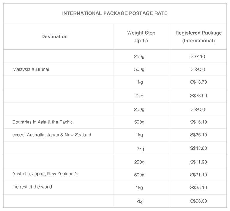 International package postage rates wef