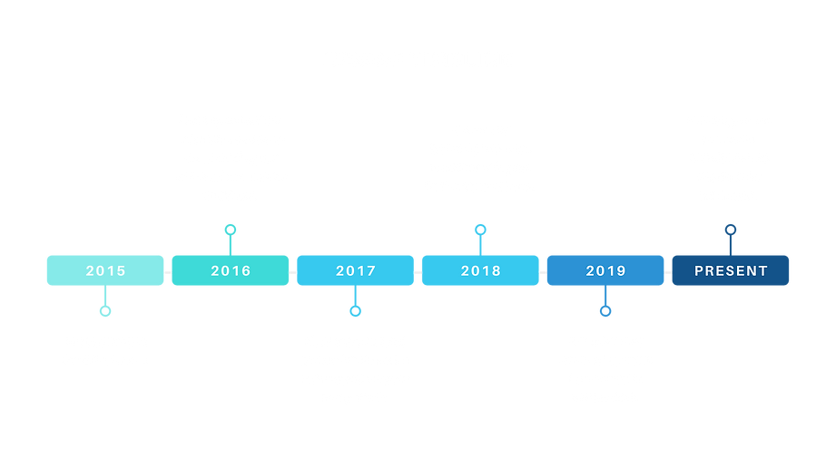 Blue Timeline Cycle Presentation (2).png