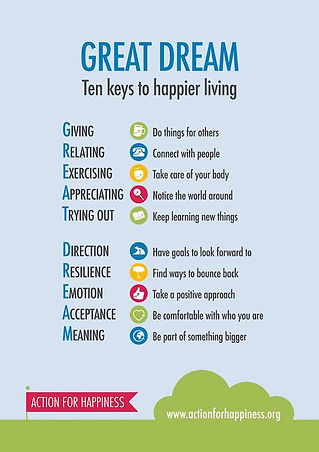 Action for happiness infographic.jpg