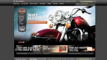Harley-Davidson Case Study