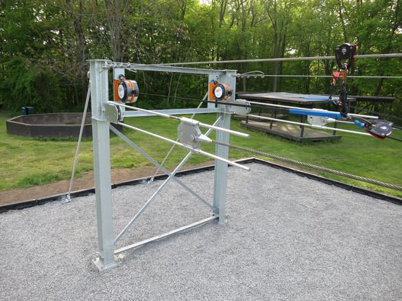 zipline platform