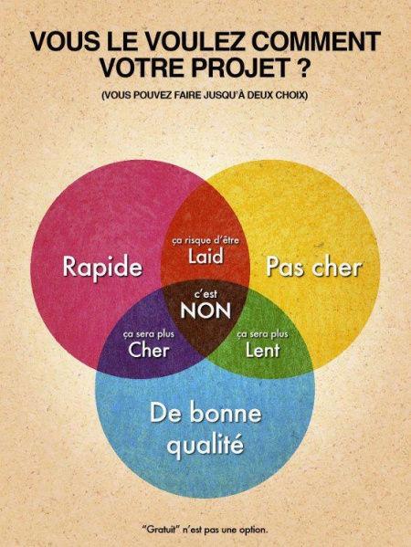 Annalabelle Communication projet grapique